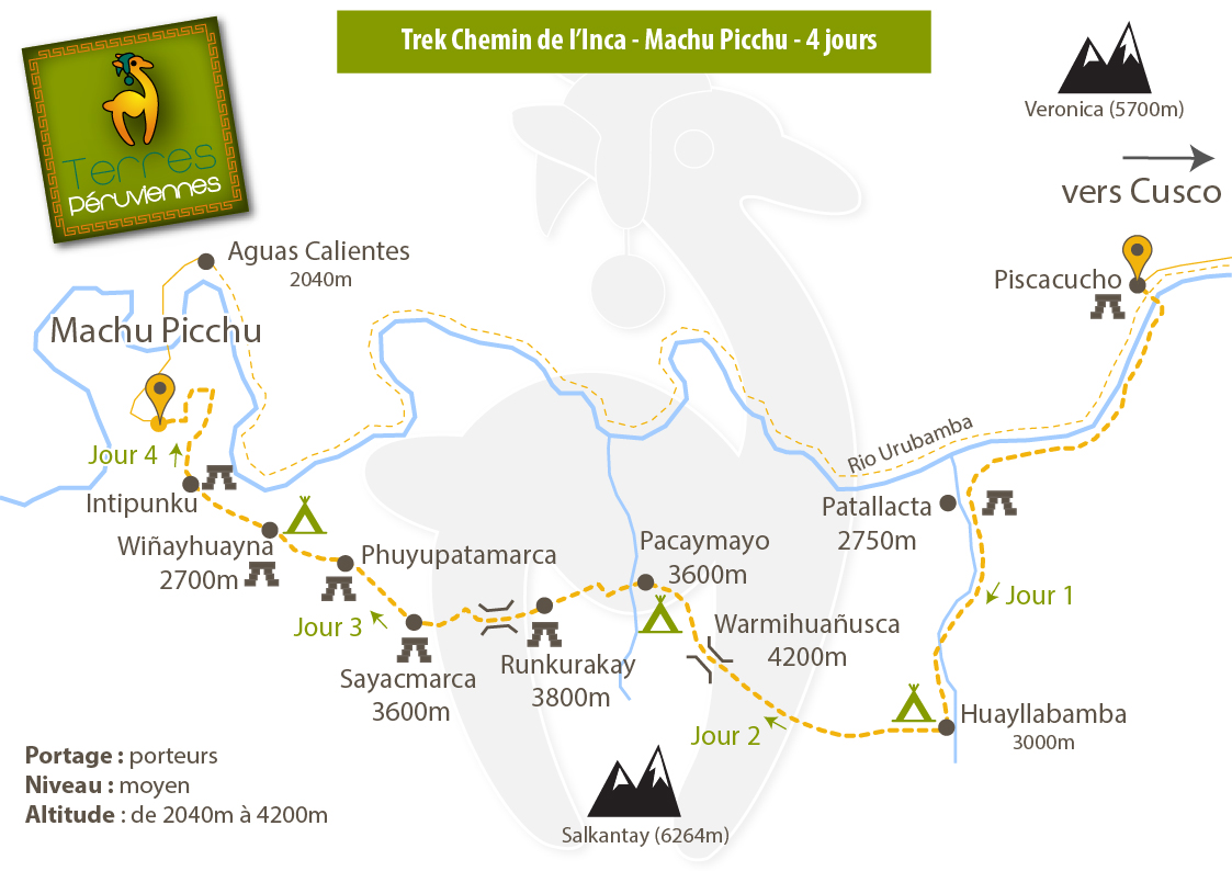 Carte trek Machu Picchu chemin de l'inca en 4 jours