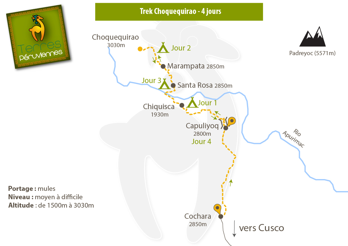 Carte trek Choquequirao
