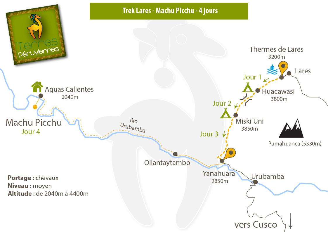 Carte Trek Lares au Machu Picchu